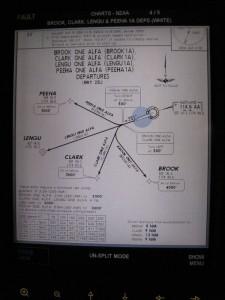 Departure chart